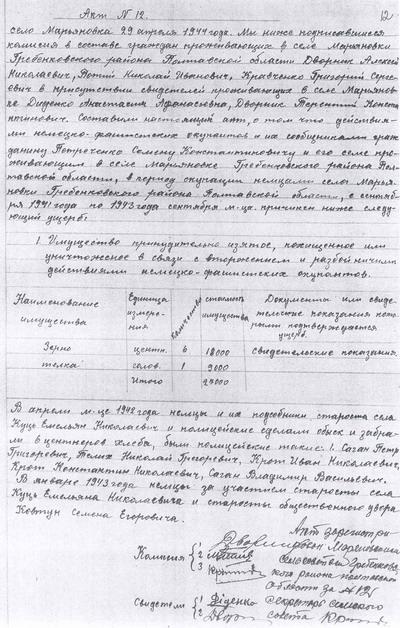 Акт от 29 апреля 1944 года о нанесении ущерба немецко-фашистскими войсками Семену Константиновичу Петриченко в период оккупации села Марьяновки, Гребенковского района, Полтавской области с сентября 1941 года по сентябрь 1943 года