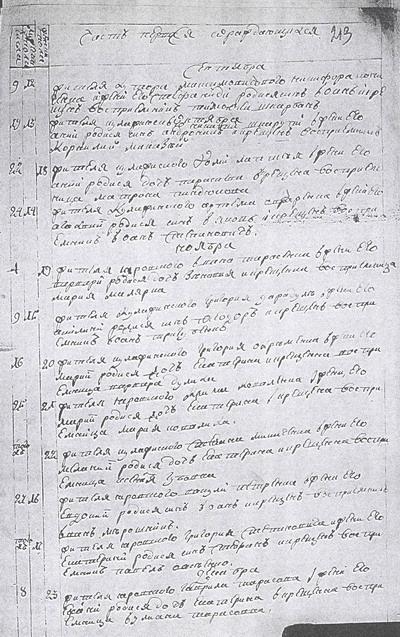 Метрическая книга села Кулажинцы Пирятинского уезда Киевского наместничества за 1783 год