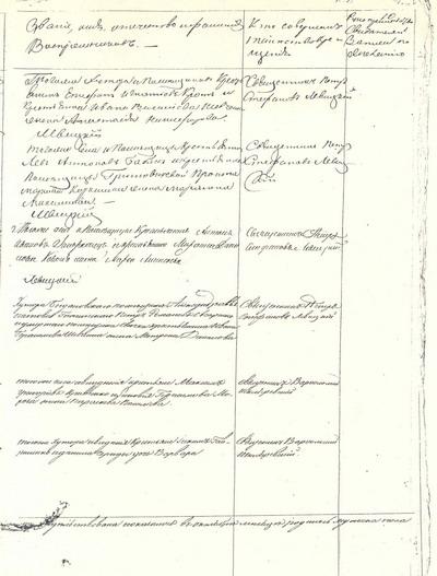 Метрическая книга села Короваи Пирятинского уезда Полтавской губернии за 1845 год