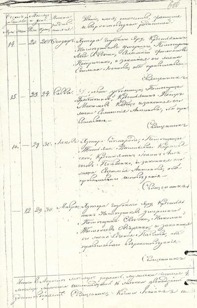 Метрическая книга села Короваи Пирятинского уезда Полтавской губернии за 1849 год