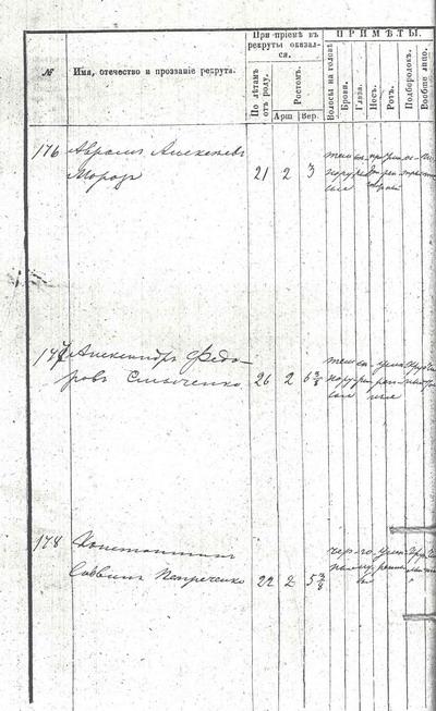 Список рекрут, принятых по общему набору в 1863 году
