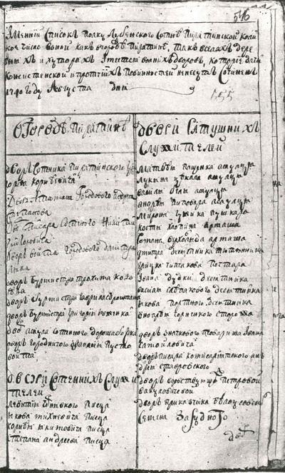 Ревизская книга Лубенского полка за 1740 год