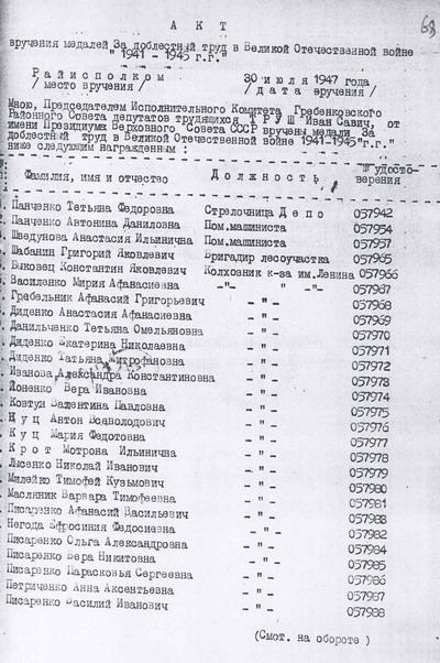 """Акт вручения медалей """"За доблестный труд в Великой Отечественной войне 1941-1945 г.г."""" от 30 июля 1947 года"""
